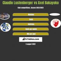 Claudio Lustenberger vs Axel Bakayoko h2h player stats