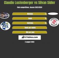 Claudio Lustenberger vs Silvan Sidler h2h player stats