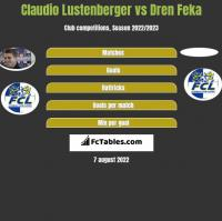 Claudio Lustenberger vs Dren Feka h2h player stats