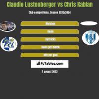 Claudio Lustenberger vs Chris Kablan h2h player stats