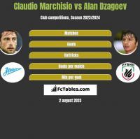 Claudio Marchisio vs Alan Dzagoev h2h player stats