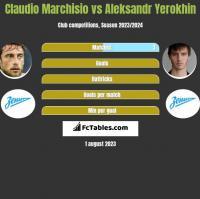 Claudio Marchisio vs Aleksandr Yerokhin h2h player stats