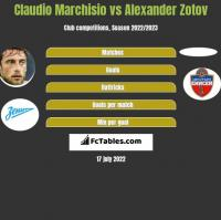 Claudio Marchisio vs Alexander Zotov h2h player stats
