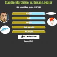 Claudio Marchisio vs Dusan Lagator h2h player stats