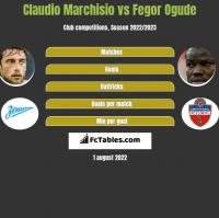 Claudio Marchisio vs Fegor Ogude h2h player stats
