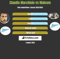 Claudio Marchisio vs Malcom h2h player stats