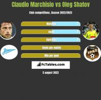 Claudio Marchisio vs Oleg Shatov h2h player stats