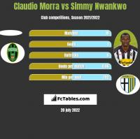 Claudio Morra vs Simmy Nwankwo h2h player stats