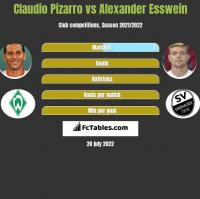 Claudio Pizarro vs Alexander Esswein h2h player stats