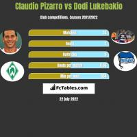 Claudio Pizarro vs Dodi Lukebakio h2h player stats