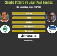 Claudio Pizarro vs Jean-Paul Boetius h2h player stats
