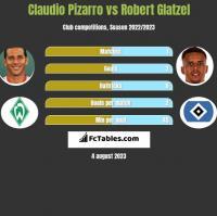 Claudio Pizarro vs Robert Glatzel h2h player stats