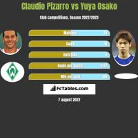 Claudio Pizarro vs Yuya Osako h2h player stats