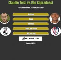 Claudio Terzi vs Elio Capradossi h2h player stats