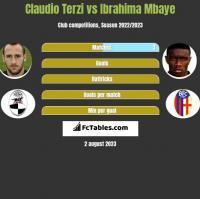 Claudio Terzi vs Ibrahima Mbaye h2h player stats