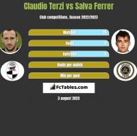 Claudio Terzi vs Salva Ferrer h2h player stats