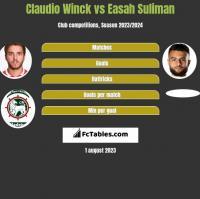 Claudio Winck vs Easah Suliman h2h player stats