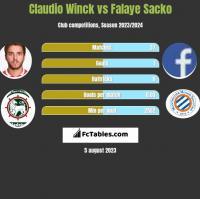 Claudio Winck vs Falaye Sacko h2h player stats