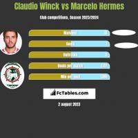 Claudio Winck vs Marcelo Hermes h2h player stats