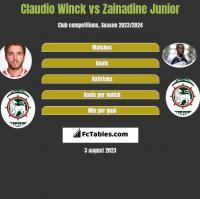 Claudio Winck vs Zainadine Junior h2h player stats