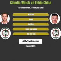 Claudio Winck vs Fabio China h2h player stats