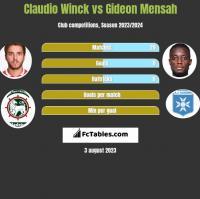 Claudio Winck vs Gideon Mensah h2h player stats