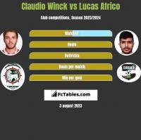 Claudio Winck vs Lucas Africo h2h player stats