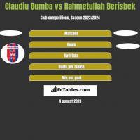 Claudiu Bumba vs Rahmetullah Berisbek h2h player stats