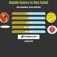 Claudiu Keseru vs Alen Ozbolt h2h player stats