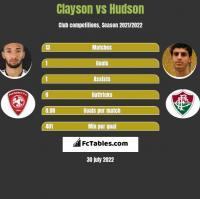 Clayson vs Hudson h2h player stats
