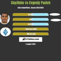 Claytinho vs Evgeniy Pasich h2h player stats