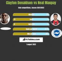 Clayton Donaldson vs Neal Maupay h2h player stats