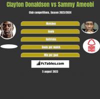 Clayton Donaldson vs Sammy Ameobi h2h player stats