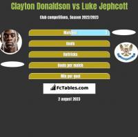 Clayton Donaldson vs Luke Jephcott h2h player stats