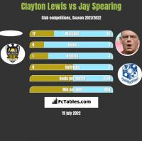 Clayton Lewis vs Jay Spearing h2h player stats