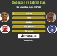 Cleberson vs Gabriel Dias h2h player stats