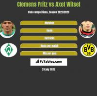 Clemens Fritz vs Axel Witsel h2h player stats