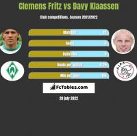 Clemens Fritz vs Davy Klaassen h2h player stats