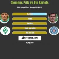 Clemens Fritz vs Fin Bartels h2h player stats