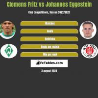 Clemens Fritz vs Johannes Eggestein h2h player stats