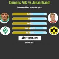 Clemens Fritz vs Julian Brandt h2h player stats
