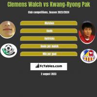 Clemens Walch vs Kwang-Ryong Pak h2h player stats