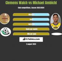 Clemens Walch vs Michael Ambichl h2h player stats