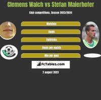 Clemens Walch vs Stefan Maierhofer h2h player stats