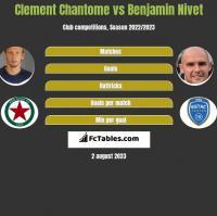 Clement Chantome vs Benjamin Nivet h2h player stats