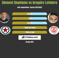Clement Chantome vs Gregoire Lefebvre h2h player stats