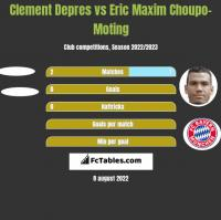 Clement Depres vs Eric Maxim Choupo-Moting h2h player stats