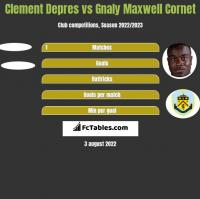 Clement Depres vs Gnaly Maxwell Cornet h2h player stats