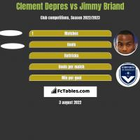 Clement Depres vs Jimmy Briand h2h player stats