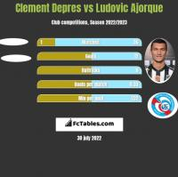 Clement Depres vs Ludovic Ajorque h2h player stats